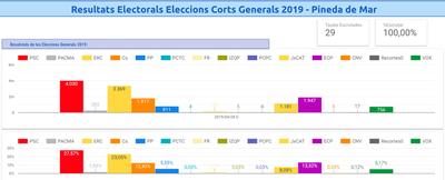 resultats generals 2019.png