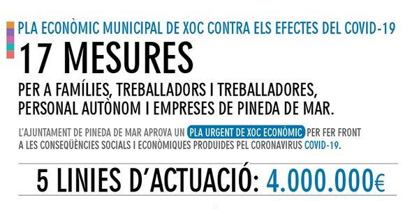 L'Ajuntament de Pineda de Mar destina 4 milions d'euros en un pla de xoc econòmic per famílies, empreses i persones treballadores i autònomes
