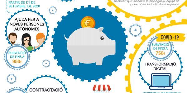L'Ajuntament de Pineda de Mar segueix subvencionant la transformació digital d'empreses i inversió contra la Covid