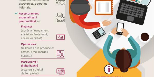 Pineda de Mar i Tordera impulsen un programa de consolidació i millora de la competitivitat empresarial